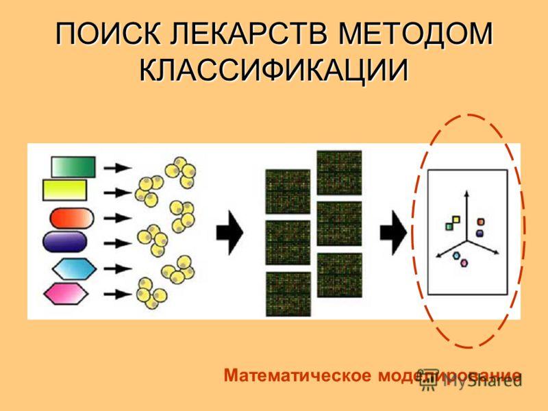 Математическое моделирование