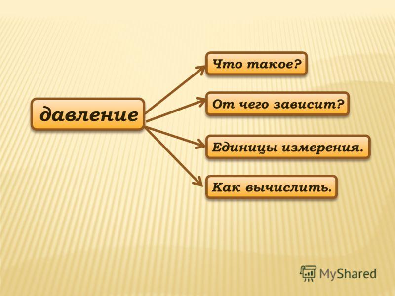 давление Что такое? От чего зависит? Единицы измерения. Как вычислить.