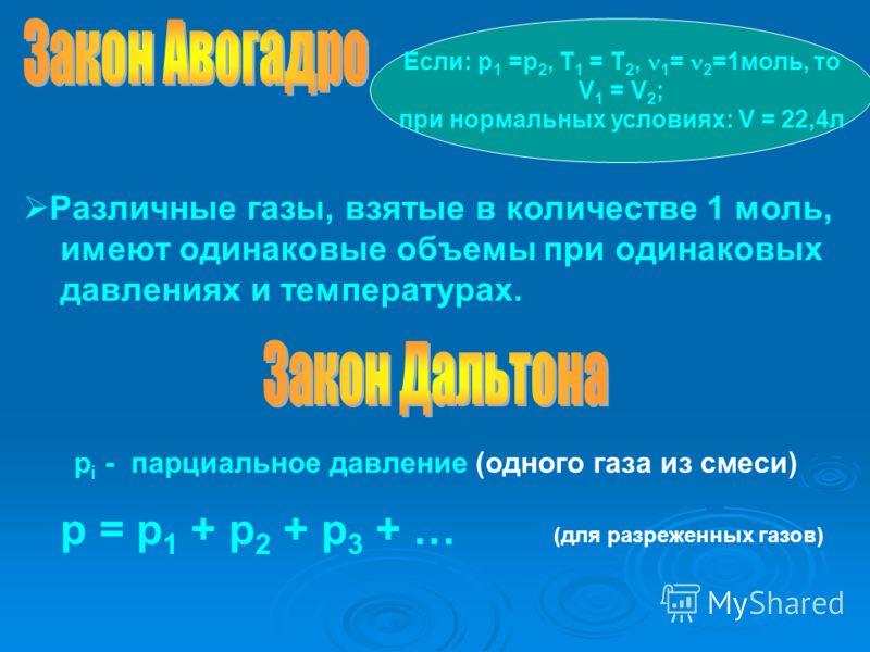 Различные газы, взятые в количестве 1 моль, имеют одинаковые объемы при одинаковых давлениях и температурах. Если: р 1 =р 2, T 1 = T 2, 1 = 2 =1моль, то V 1 = V 2 ; при нормальных условиях: V = 22,4л р i - парциальное давление (одного газа из смеси)