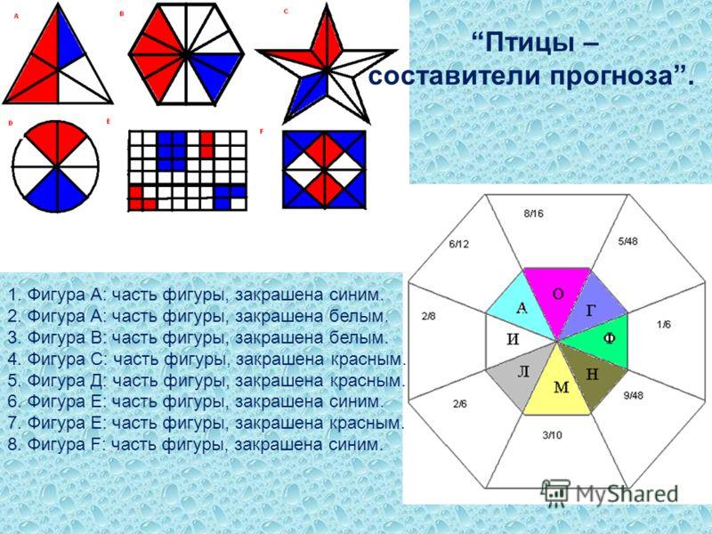 1. Фигура А: часть фигуры, закрашена синим. 2. Фигура А: часть фигуры, закрашена белым. 3. Фигура В: часть фигуры, закрашена белым. 4. Фигура С: часть фигуры, закрашена красным. 5. Фигура Д: часть фигуры, закрашена красным. 6. Фигура Е: часть фигуры,