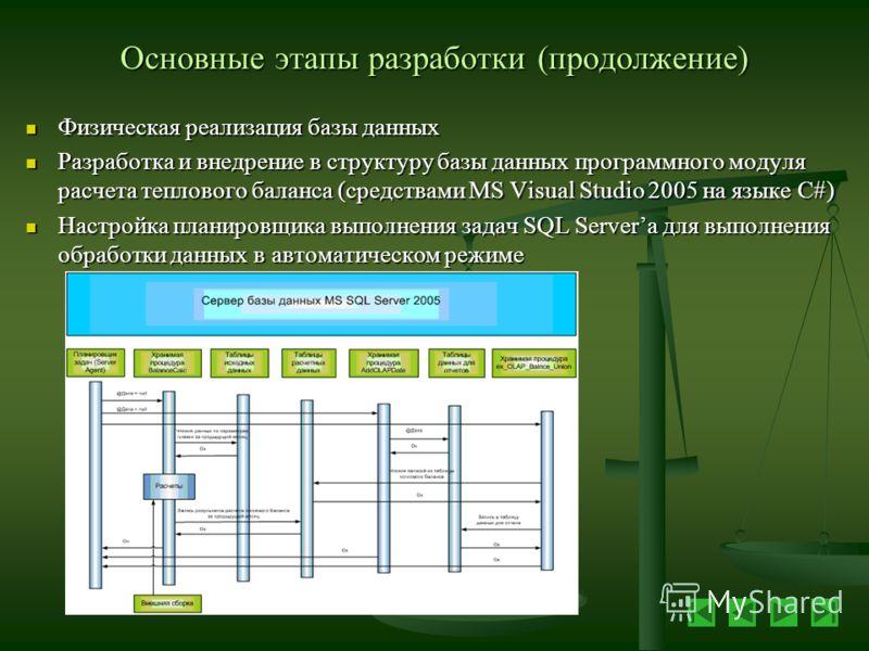 Основные этапы разработки (продолжение) Физическая реализация базы данных Физическая реализация базы данных Разработка и внедрение в структуру базы данных программного модуля расчета теплового баланса (средствами MS Visual Studio 2005 на языке C#) Ра
