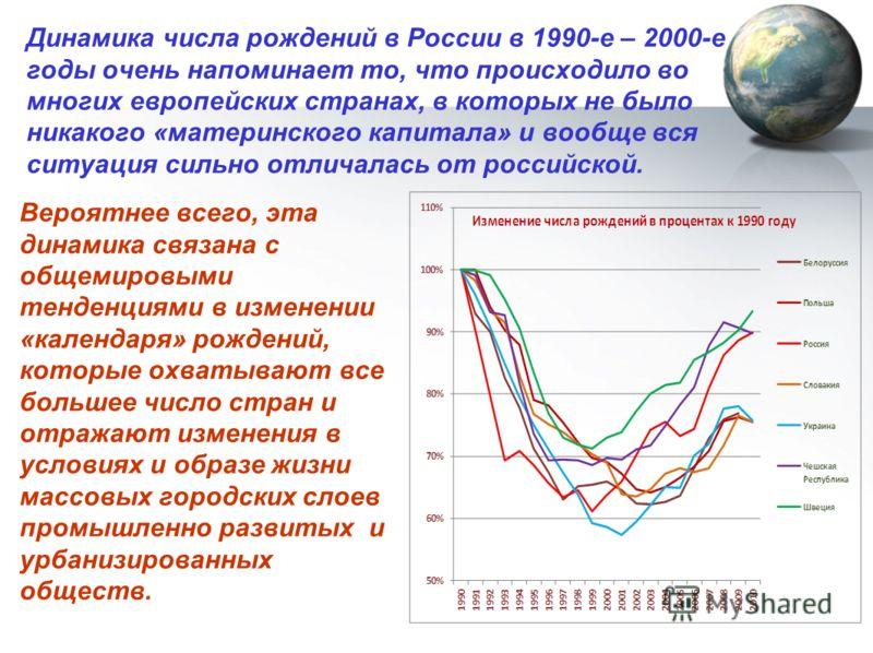 Динамика числа рождений в России в 1990-е – 2000-е годы очень напоминает то, что происходило во многих европейских странах, в которых не было никакого «материнского капитала» и вообще вся ситуация сильно отличалась от российской. Вероятнее всего, эта