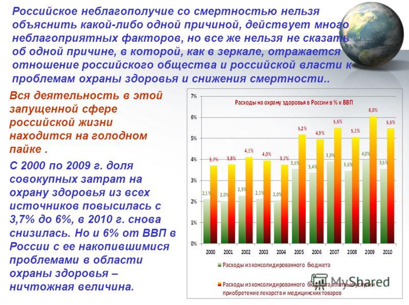 Российское неблагополучие со смертностью нельзя объяснить какой-либо одной причиной, действует много неблагоприятных факторов, но все же нельзя не сказать об одной причине, в которой, как в зеркале, отражается отношение российского общества и российс