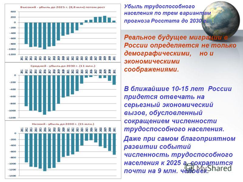Убыль трудоспособного населения по трем вариантам прогноза Росстата до 2030 г. Реальное будущее миграции в России определяется не только демографическими, но и экономическими соображениями. В ближайшие 10-15 лет России придется отвечать на серьезный