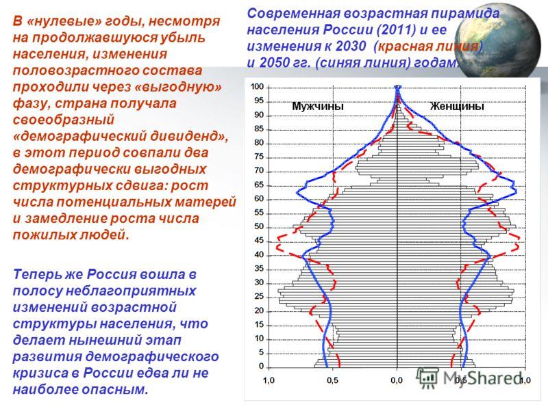 Современная возрастная пирамида населения России (2011) и ее изменения к 2030 (красная линия) и 2050 гг. (синяя линия) годам. В «нулевые» годы, несмотря на продолжавшуюся убыль населения, изменения половозрастного состава проходили через «выгодную» ф