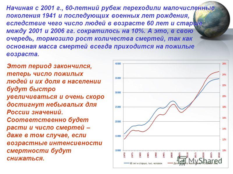 Начиная с 2001 г., 60-летний рубеж переходили малочисленные поколения 1941 и последующих военных лет рождения, вследствие чего число людей в возрасте 60 лет и старше между 2001 и 2006 гг. сократилось на 10%. А это, в свою очередь, тормозило рост коли