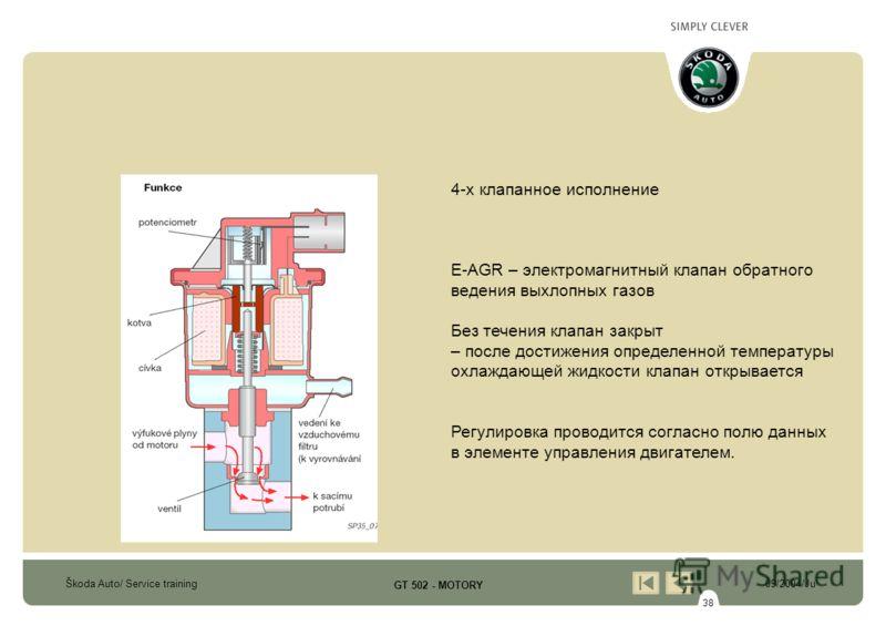 38 Škoda Auto/ Service training09/2004/Ju GT 502 - MOTORY 4-х клапанное исполнение E-AGR – электромагнитный клапан обратного ведения выхлопных газов Без течения клапан закрыт – после достижения определенной температуры охлаждающей жидкости клапан отк