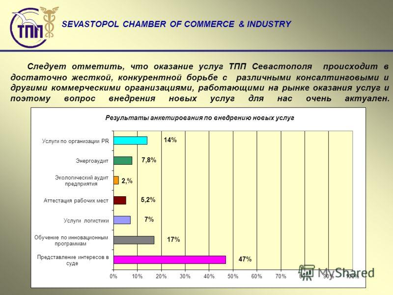 Следует отметить, что оказание услуг ТПП Севастополя происходит в достаточно жесткой, конкурентной борьбе с различными консалтинговыми и другими коммерческими организациями, работающими на рынке оказания услуг и поэтому вопрос внедрения новых услуг д