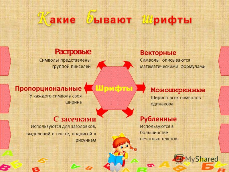 Растровые Символы представлены группой пикселей Пропорциональные У каждого символа своя ширина С засечками Используются для заголовков, выделений в тексте, подписей к рисункам Моноширинные Ширина всех символов одинакова Рубленные Используются в больш