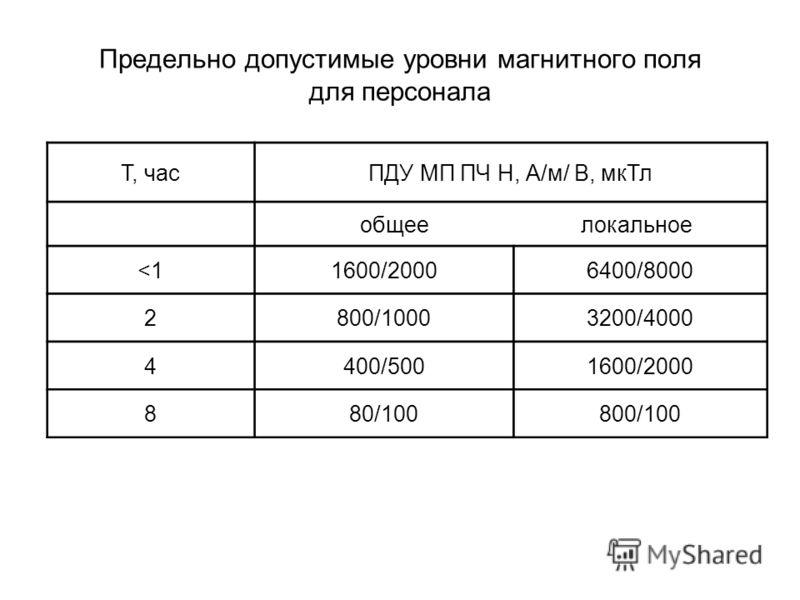 Предельно допустимые уровни магнитного поля для персонала Т, часПДУ МП ПЧ Н, А/м/ В, мкТл общее локальное