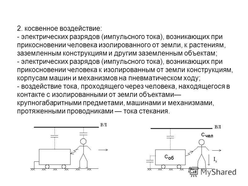 2. косвенное воздействие: - электрических разрядов (импульсного тока), возникающих при прикосновении человека изолированного от земли, к растениям, заземленным конструкциям и другим заземленным объектам; - электрических разрядов (импульсного тока), в