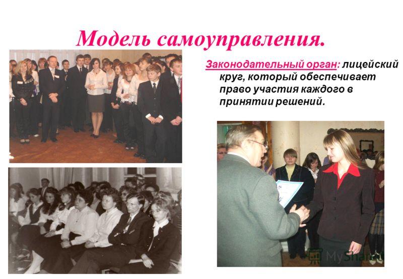 Модель самоуправления. Законодательный орган: лицейский круг, который обеспечивает право участия каждого в принятии решений.