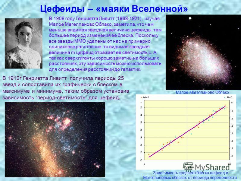 Цефеиды – «маяки Вселенной» В 1908 году Генриетта Ливитт (1868-1921), изучая Малое Магелланово Облако, заметила, что чем меньше видимая звездная величина цефеиды, тем большее период изменения ее блеска. Поскольку все звезды ММО удалены от нас на прим