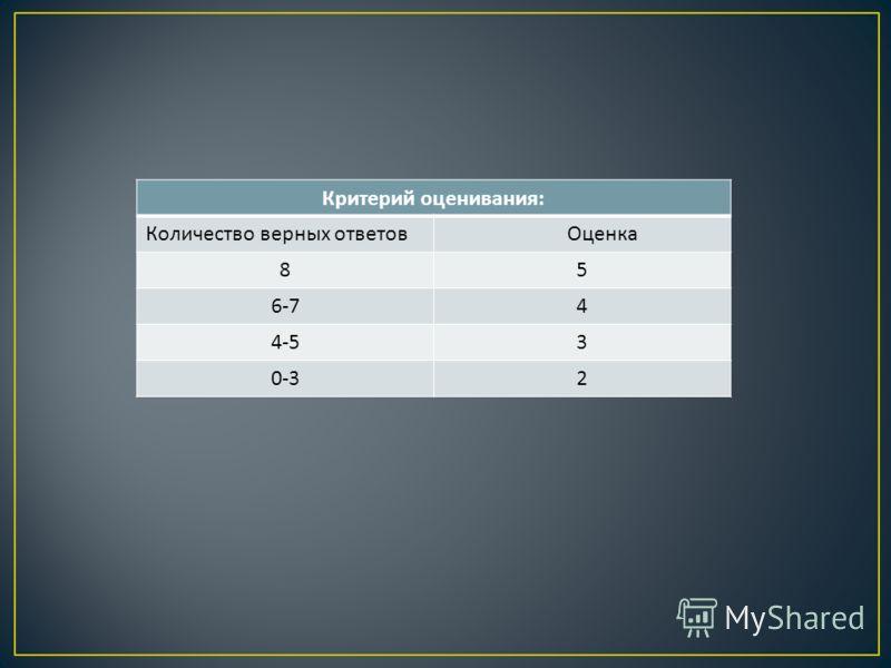 Критерий оценивания : Количество верных ответов Оценка 85 6-74 4-53 0-32