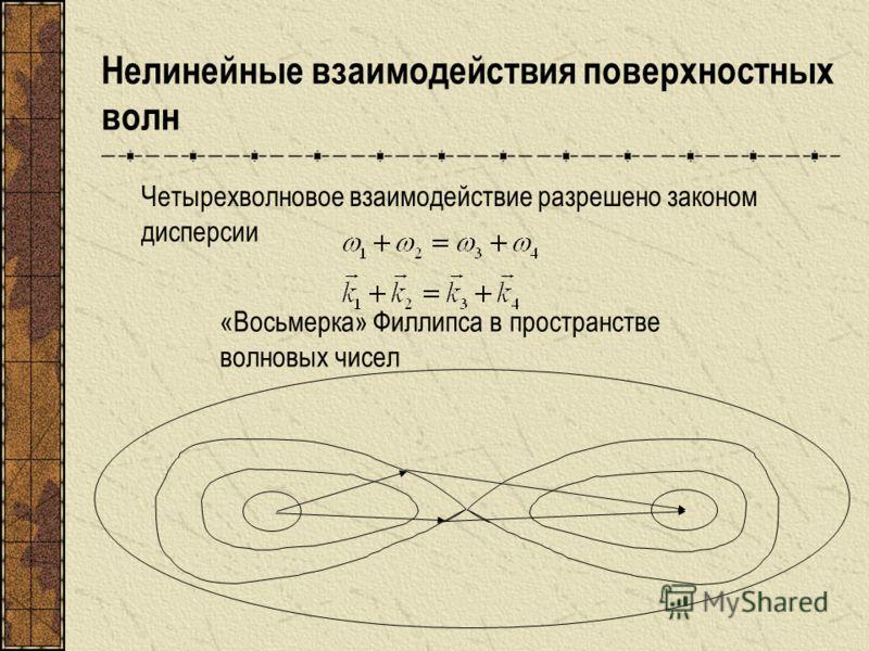 Нелинейные взаимодействия поверхностных волн Четырехволновое взаимодействие разрешено законом дисперсии «Восьмерка» Филлипса в пространстве волновых чисел