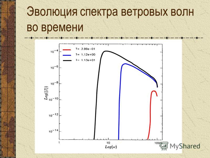 Эволюция спектра ветровых волн во времени