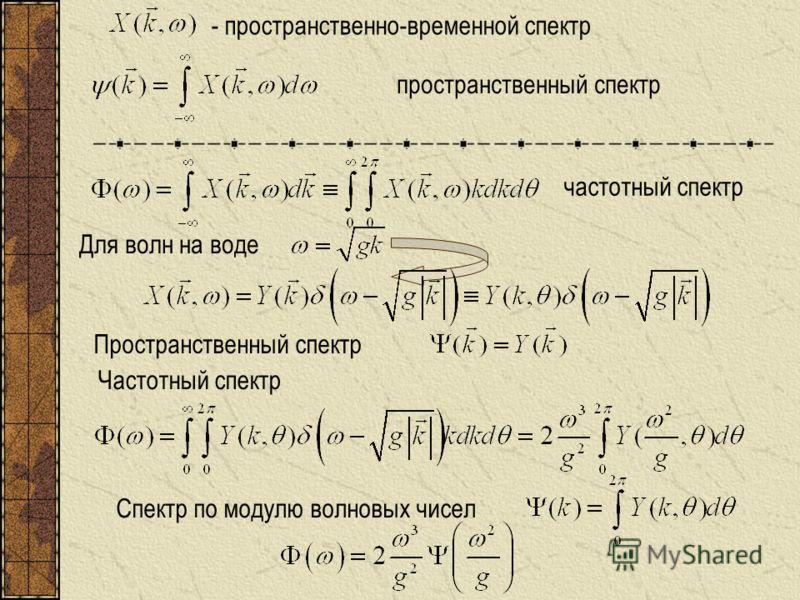 - пространственно-временной спектр пространственный спектр частотный спектр Для волн на воде Пространственный спектр Частотный спектр Спектр по модулю волновых чисел