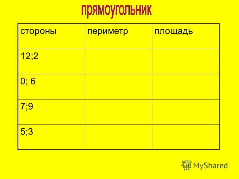 стороныпериметрплощадь 12;2 0; 6 7;9 5;3