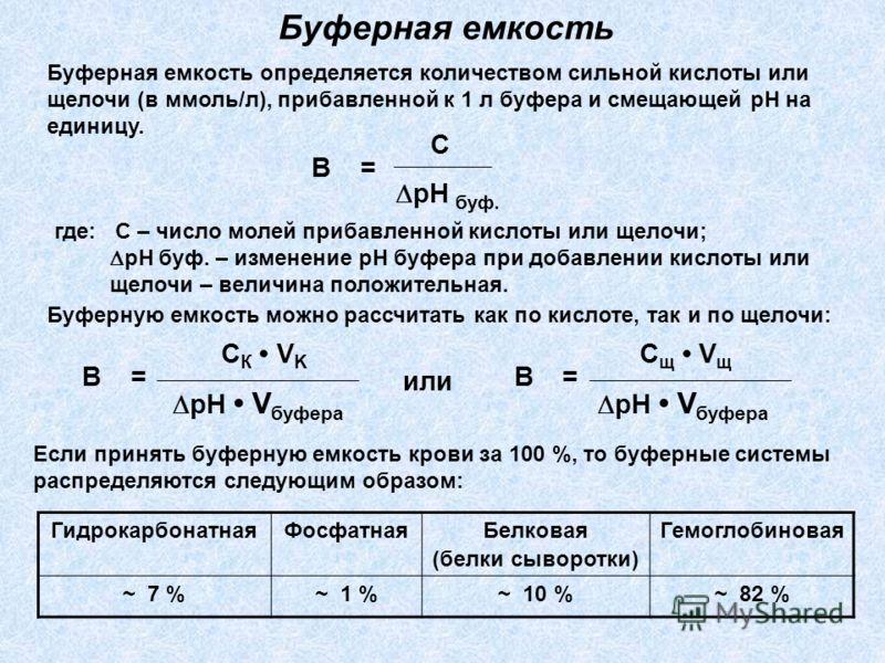 Буферная емкость Буферная емкость определяется количеством сильной кислоты или щелочи (в ммоль/л), прибавленной к 1 л буфера и смещающей рН на единицу. В С рН буф. = где: С – число молей прибавленной кислоты или щелочи; рН буф. – изменение рН буфера