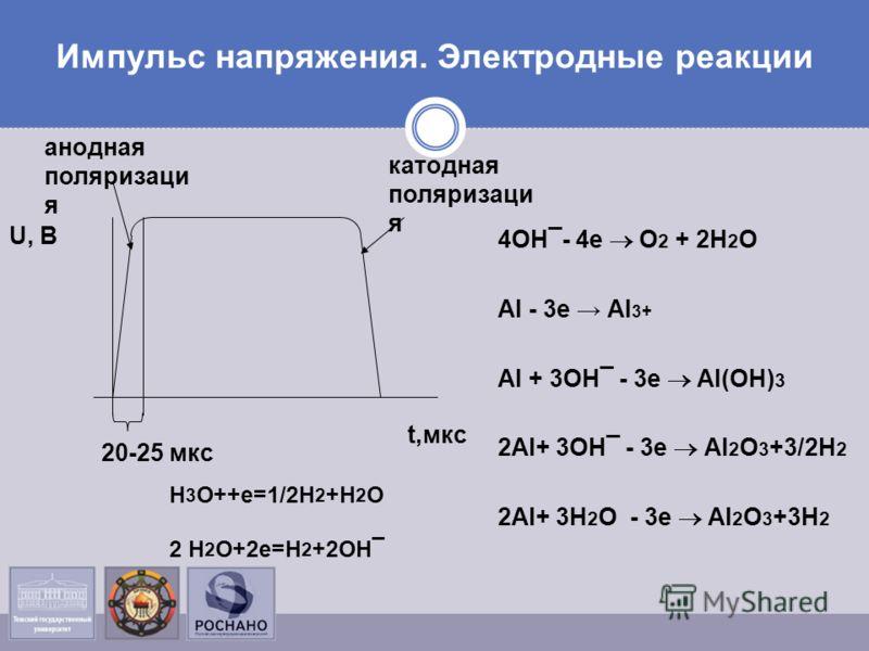 4ОН¯- 4е О 2 + 2Н 2 О Al - 3e Al 3+ Al + 3ОН¯ - 3е Al(OH) 3 2Al+ 3ОН¯ - 3е Al 2 O 3 +3/2H 2 2Al+ 3Н 2 О - 3е Al 2 O 3 +3H 2 анодная поляризаци я катодная поляризаци я 20-25 мкс U, B t,мкс Н 3 О++е=1/2Н 2 +Н 2 О 2 Н 2 О+2е=Н 2 +2ОН¯ Импульс напряжения
