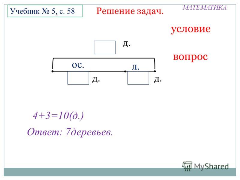 МАТЕМАТИКА Решение задач. Учебник 5, с. 58 условие вопрос П д. П П 4+3=10(д.) Ответ: 7деревьев. ос. л.