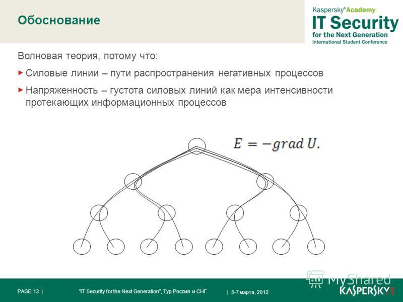 Обоснование Волновая теория, потому что: Силовые линии – пути распространения негативных процессов Напряженность – густота силовых линий как мера интенсивности протекающих информационных процессов | 5-7 марта, 2012 PAGE 13 |