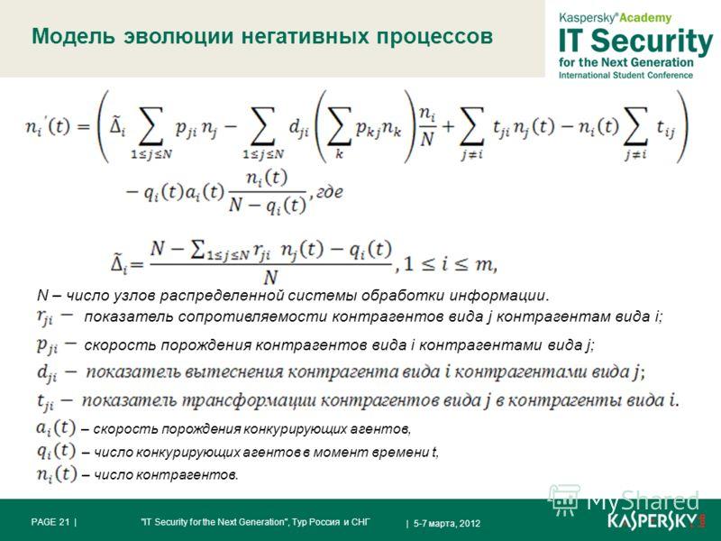 Модель эволюции негативных процессов | 5-7 марта, 2012 PAGE 21 |