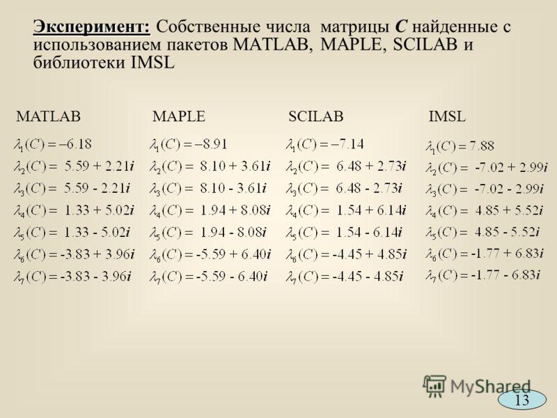 Эксперимент: Эксперимент: Собственные числа матрицы С найденные с использованием пакетов MATLAB, MAPLE, SCILAB и библиотеки IMSL 13 MATLABMAPLESCILABIMSL