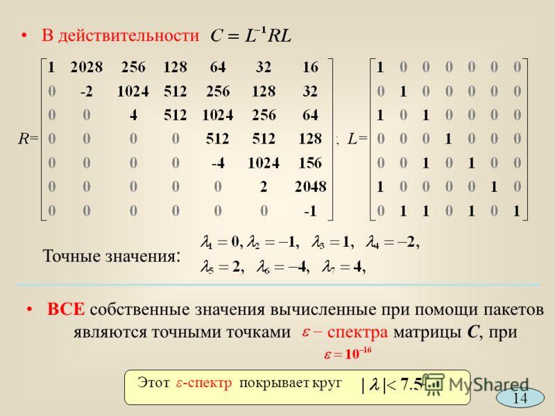 В действительности Точные значения : ВСЕ собственные значения вычисленные при помощи пакетов являются точными точками спектра матрицы С, при Этот ε-спектр покрывает круг 14