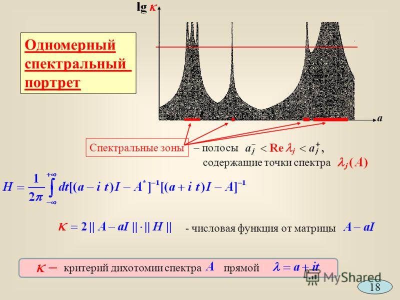 a Спектральные зоны – полосы содержащие точки спектра Одномерный спектральный портрет 18 - числовая функция от матрицы критерий дихотомии спектрапрямой