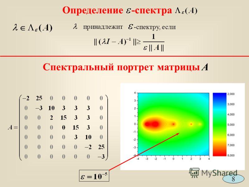 Определение-спектра принадлежит -спектру, если Спектральный портрет матрицы A 8