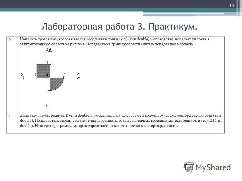 11 Лабораторная работа 3. Практикум. 6 Написать программу, которая вводит координаты точки (x, y) (тип double) и определяет, попадает ли точка в заштрихованную область на рисунке. Попадание на границу области считать попаданием в область. 7Дана окруж