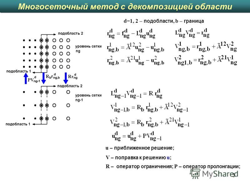 3 Многосеточный метод с декомпозицией области d=1, 2 – подобласти, b – граница R – оператор ограничения; P – оператор пролонгации; u – приближенное решение; V – поправка к решению u ;