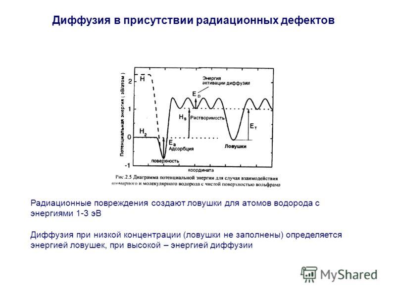 Диффузия в присутствии радиационных дефектов Радиационные повреждения создают ловушки для атомов водорода с энергиями 1-3 эВ Диффузия при низкой концентрации (ловушки не заполнены) определяется энергией ловушек, при высокой – энергией диффузии