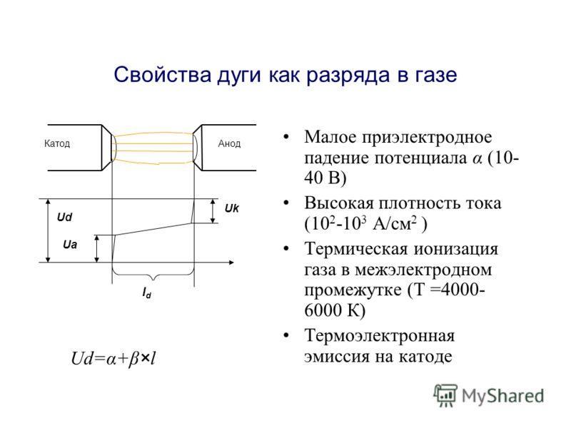Свойства дуги как разряда в газе Ud=α+β×l Малое приэлектродное падение потенциала α (10- 40 В) Высокая плотность тока (10 2 -10 3 А/см 2 ) Термическая ионизация газа в межэлектродном промежутке (Т =4000- 6000 К) Термоэлектронная эмиссия на катоде ldl