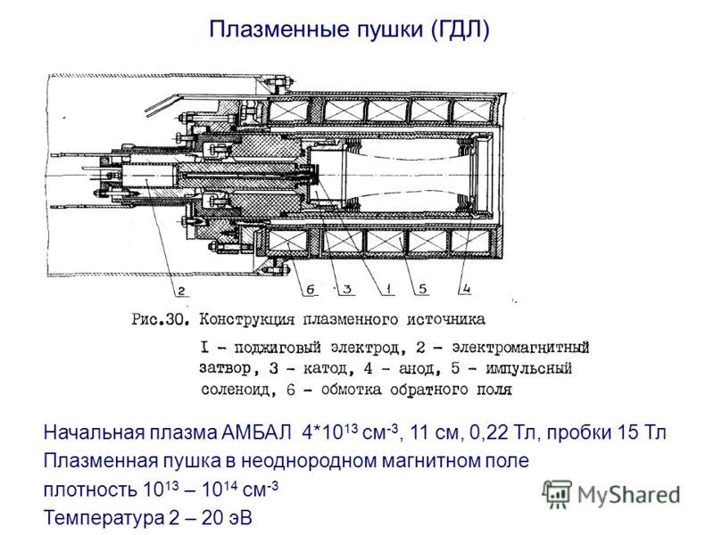 Плазменные пушки (ГДЛ) Начальная плазма АМБАЛ 4*10 13 см -3, 11 см, 0,22 Тл, пробки 15 Тл Плазменная пушка в неоднородном магнитном поле плотность 10 13 – 10 14 см -3 Температура 2 – 20 эВ