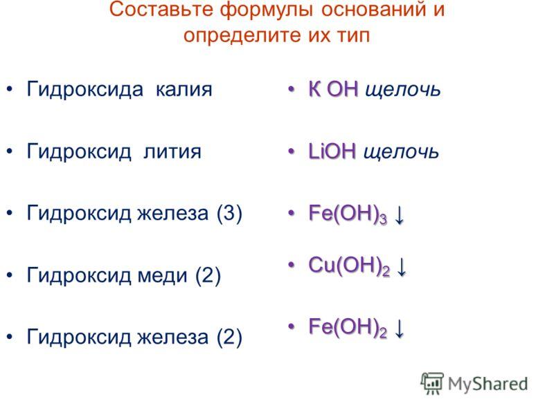 Составьте формулы оснований и определите их тип Гидроксида калия Гидроксид лития Гидроксид железа (3) Гидроксид меди (2) Гидроксид железа (2) К OНК OН щелочь LiOНLiOН щелочь Fe(OH) 3Fe(OH) 3 Cu(OH) 2Cu(OH) 2 Fe(OН) 2Fe(OН) 2