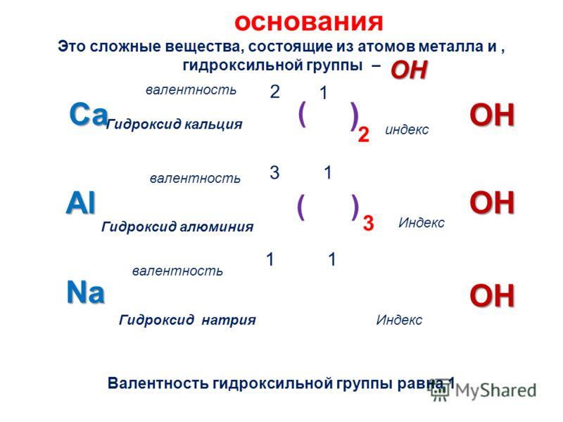основания Это сложные вещества, состоящие из атомов металла и, гидроксильной группы – Са ОН 2 1 2 валентность индекс AlОН валентность 31 Индекс NаNаNаNа ОHОHОHОH 11 валентность Индекс Валентность гидроксильной группы равна 1 Гидроксид кальция Гидрокс