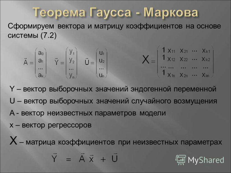 Сформируем вектора и матрицу коэффициентов на основе системы (7.2) Y – вектор выборочных значений эндогенной переменной U – вектор выборочных значений случайного возмущения A - вектор неизвестных параметров модели х – вектор регрессоров X – матрица к