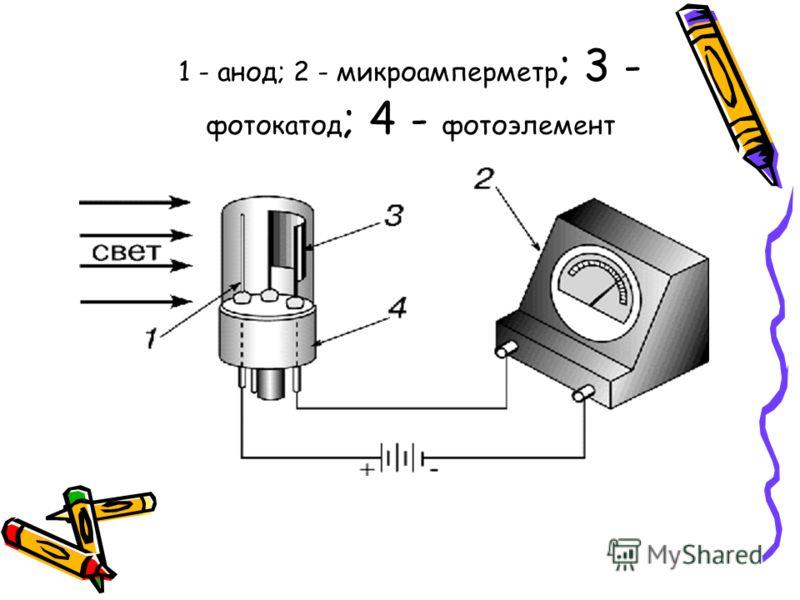 1 - анод; 2 - микроамперметр ; 3 - фотокатод ; 4 - фотоэлемент