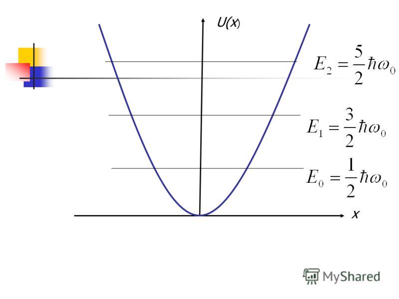 U(x ) x