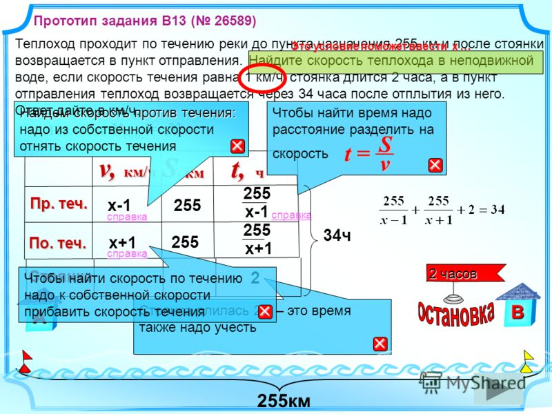 Стоянка длилась 2 ч – это время также надо учесть Теплоход v соб. = x Стоянка 2 255км В А 2 часов х+1 Пр. теч. По. теч. 255 х-1v,км/ч 255 S,S,S,S, км км справка Найдем скорость против течения: Найдем скорость против течения: надо из собственной скоро