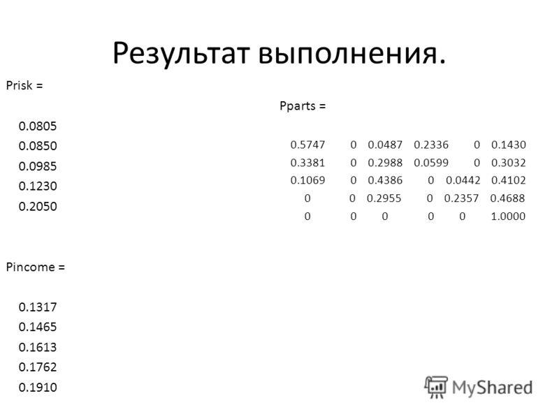 Результат выполнения. Prisk = 0.0805 0.0850 0.0985 0.1230 0.2050 Pincome = 0.1317 0.1465 0.1613 0.1762 0.1910 Pparts = 0.5747 0 0.0487 0.2336 0 0.1430 0.3381 0 0.2988 0.0599 0 0.3032 0.1069 0 0.4386 0 0.0442 0.4102 0 0 0.2955 0 0.2357 0.4688 0 0 0 0