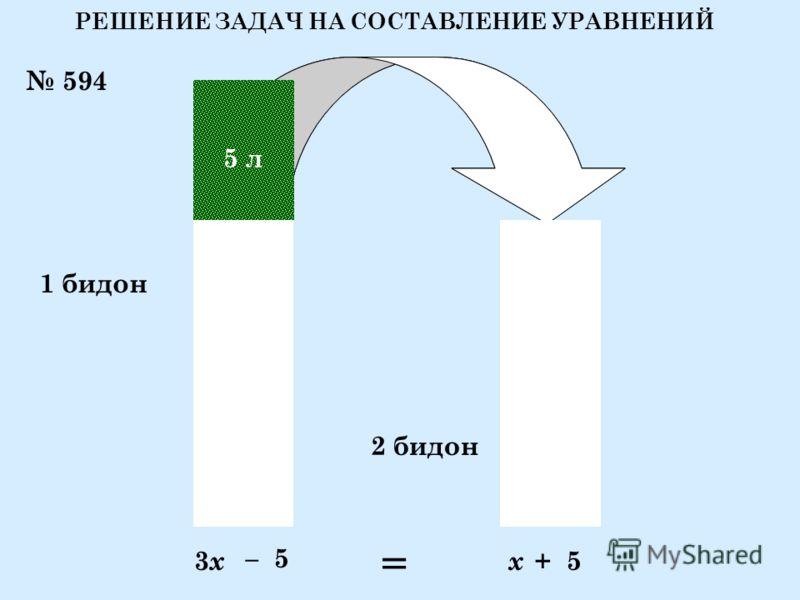 1 бидон 2 бидон x 3x3x 5 л – 5 + 5 = РЕШЕНИЕ ЗАДАЧ НА СОСТАВЛЕНИЕ УРАВНЕНИЙ 594