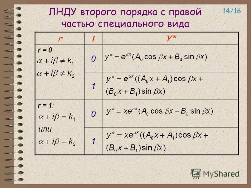 ЛНДУ второго порядка с правой частью специального вида 14/16 r l Y* r = 0 0 1 r = 1 : 0 1