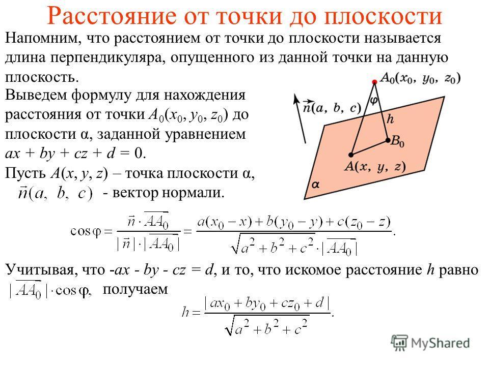 Расстояние от точки до плоскости Напомним, что расстоянием от точки до плоскости называется длина перпендикуляра, опущенного из данной точки на данную плоскость. Выведем формулу для нахождения расстояния от точки A 0 (x 0, y 0, z 0 ) до плоскости α,