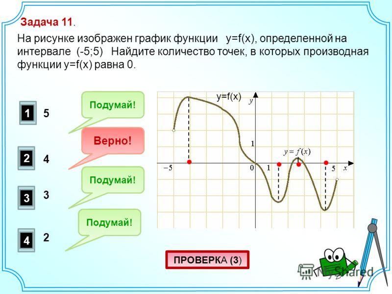 Задача 11. На рисунке изображен график функции y=f(x), определенной на интервале (-5;5) Найдите количество точек, в которых производная функции y=f(x) равна 0. y=f(x) 1 2 3 4 Подумай! Верно! Подумай! 5 4 3 2 ПРОВЕРКА (3)