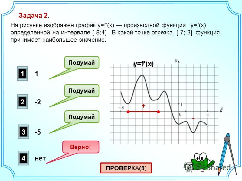 Задача 2. На рисунке изображен график y=f(x) производной функции y=f(x), определенной на интервале (-8;4) В какой точке отрезка [-7;-3] функция принимает наибольшее значение. 2 1 3 4 Подумай Верно! Подумай ПРОВЕРКА(3) + - нет -5 -2 1 y=f(x)