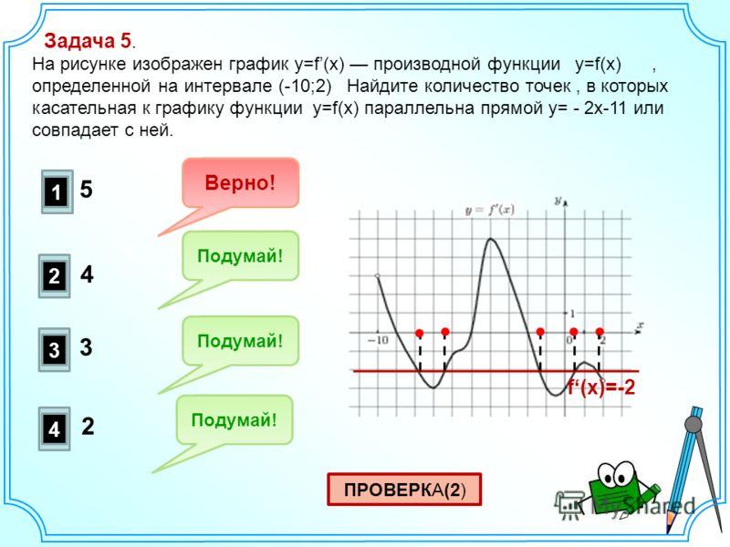 Задача 5. На рисунке изображен график y=f(x) производной функции y=f(x), определенной на интервале (-10;2) Найдите количество точек, в которых касательная к графику функции y=f(x) параллельна прямой y= - 2x-11 или совпадает с ней. f(x)=-2 ПРОВЕРКА(2)