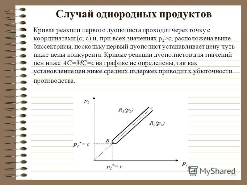 56 Случай однородных продуктов Кривая реакции первого дуополиста проходит через точку с координатами (с; с) и, при всех значениях p 2 >c, расположена выше биссектрисы, поскольку первый дуополист устанавливает цену чуть ниже цены конкурента. Кривые ре